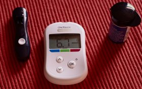 Treatment Effects of Cannabis On High Blood Pressure